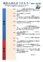 歴史の流れをつかもう!幕末~現代編