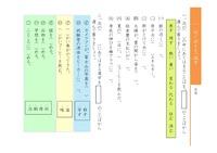 国語 同じ訓をもつ漢字