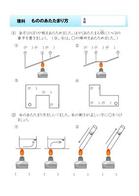 理科 物の温まり方