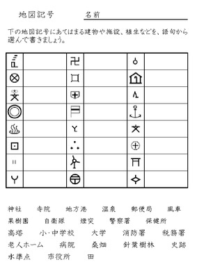ドリルズ | 小学3年生 ・社会 の ...