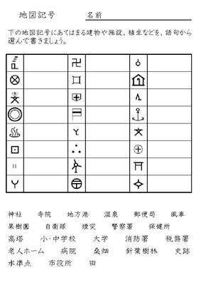 小学3年生 社会 社会 地図記号 ... : 小学3年生 社会 記号 : すべての講義