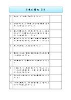 日本の歴史 1問一答 ④