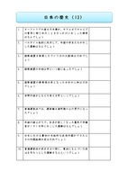 日本の歴史 1問一答 ⑧