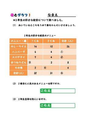 表とグラフ ①