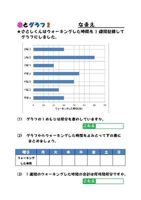 表とグラフ ②