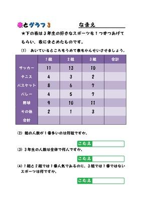 表とグラフ ③