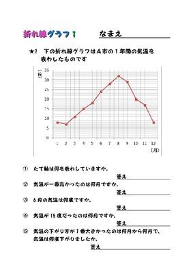 折れ線グラフ ①