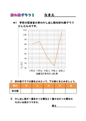 折れ線グラフ ②