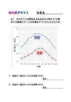 折れ線グラフ ③